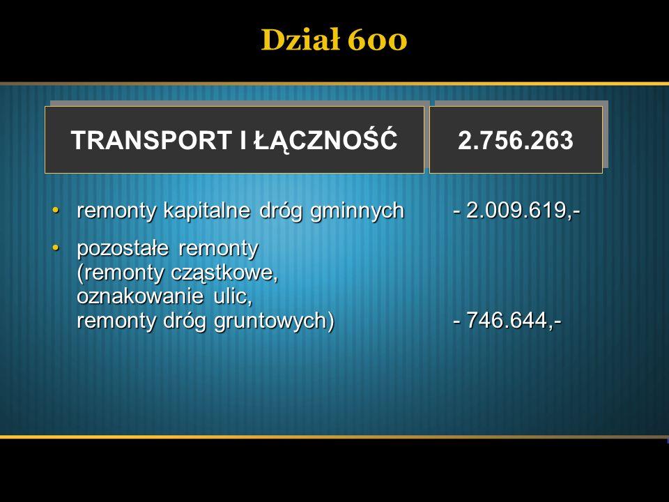 Dział 600 TRANSPORT I ŁĄCZNOŚĆ 2.756.263