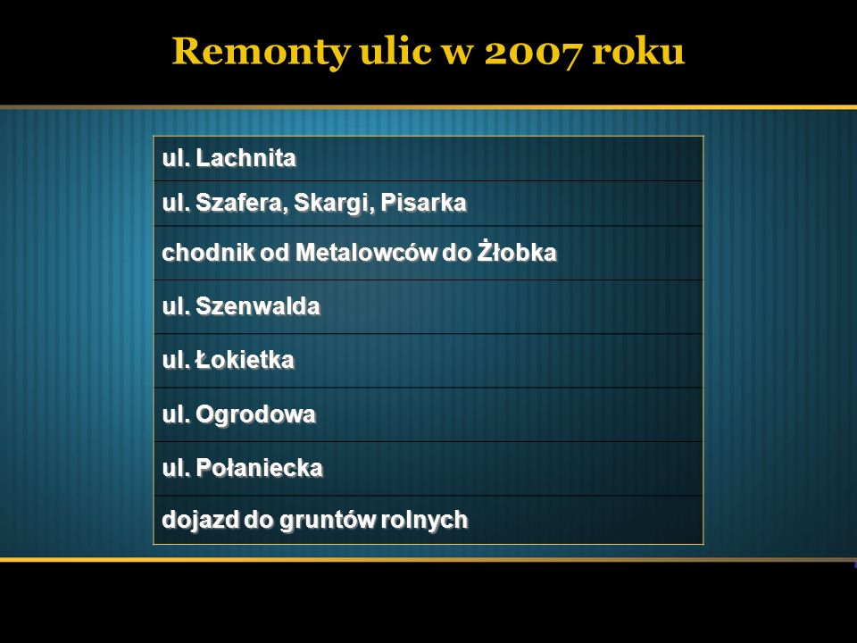 Remonty ulic w 2007 roku ul. Lachnita ul. Szafera, Skargi, Pisarka