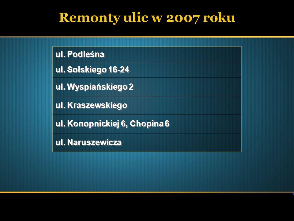 Remonty ulic w 2007 roku ul. Podleśna ul. Solskiego 16-24