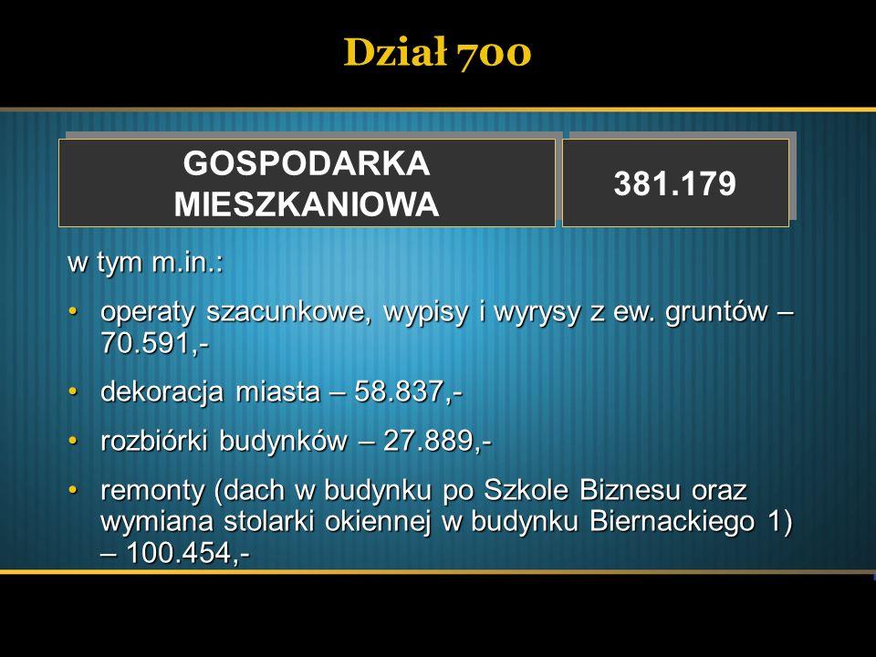 Dział 700 GOSPODARKA 381.179 MIESZKANIOWA w tym m.in.: