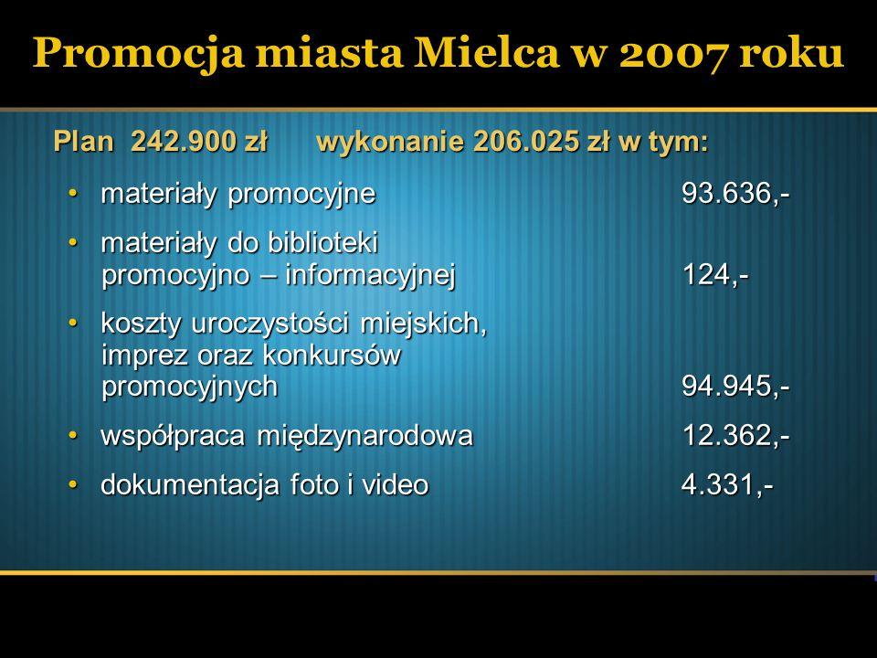 Promocja miasta Mielca w 2007 roku