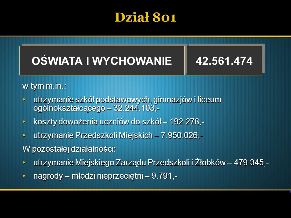 Dział 801 OŚWIATA I WYCHOWANIE 42.561.474 w tym m.in.: