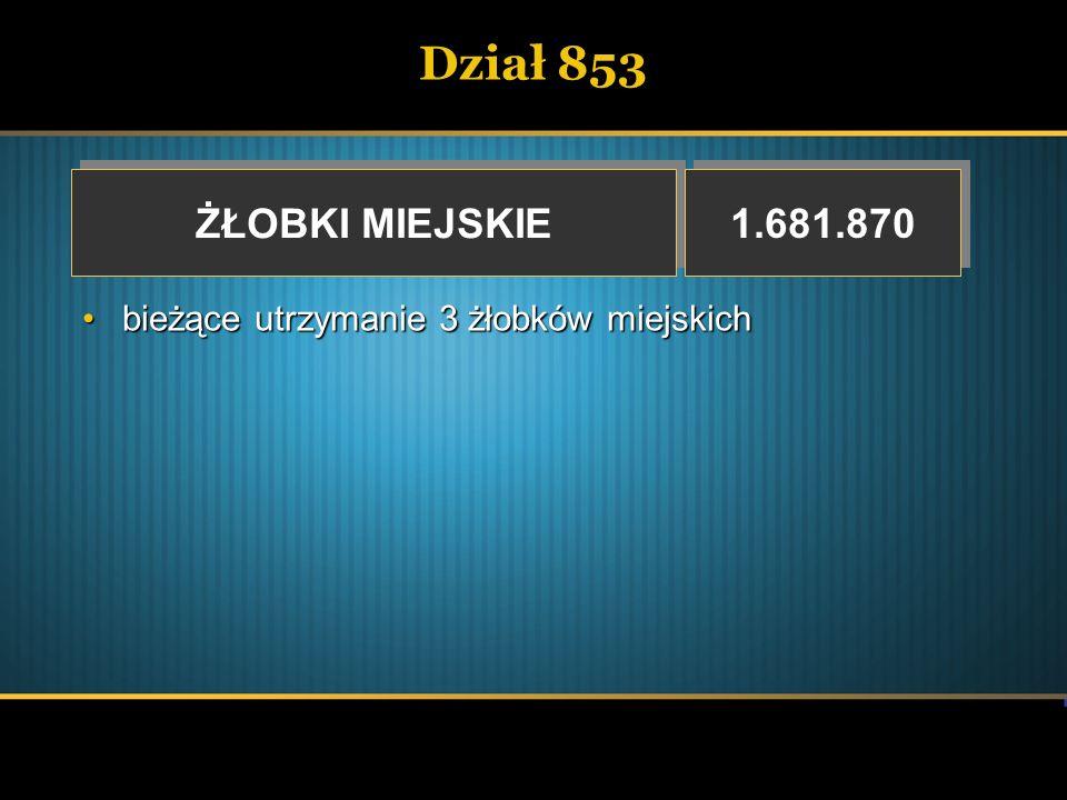 Dział 853 ŻŁOBKI MIEJSKIE 1.681.870 bieżące utrzymanie 3 żłobków miejskich