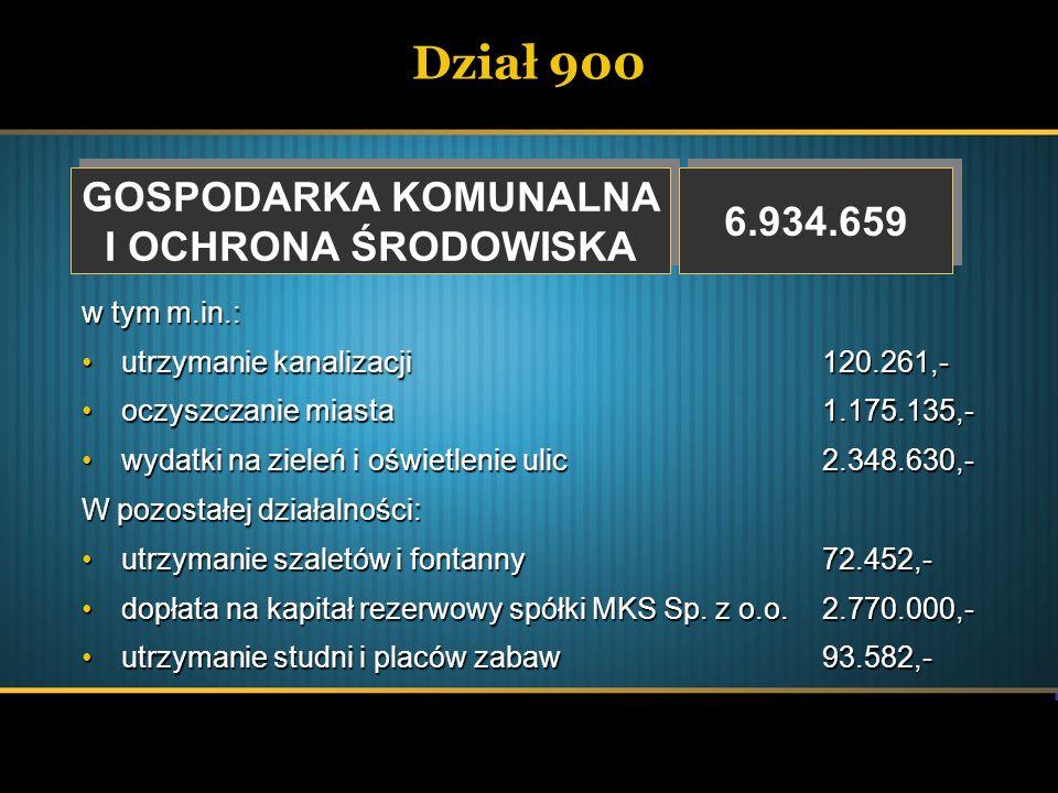 Dział 900 GOSPODARKA KOMUNALNA 6.934.659 I OCHRONA ŚRODOWISKA