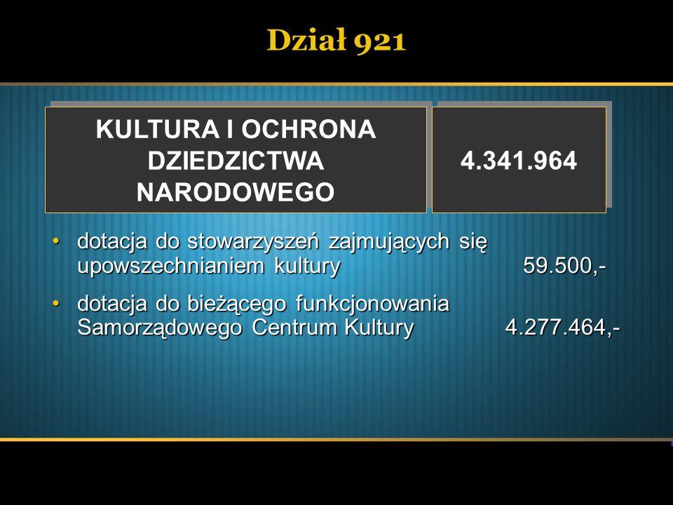 Dział 921 KULTURA I OCHRONA DZIEDZICTWA NARODOWEGO 4.341.964