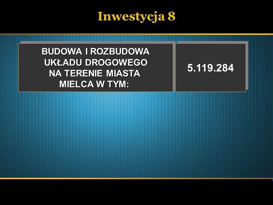 Inwestycja 8 5.119.284 BUDOWA I ROZBUDOWA UKŁADU DROGOWEGO