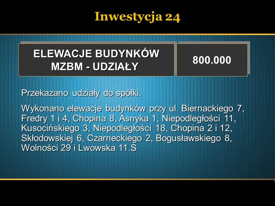 Inwestycja 24 ELEWACJE BUDYNKÓW 800.000 MZBM - UDZIAŁY
