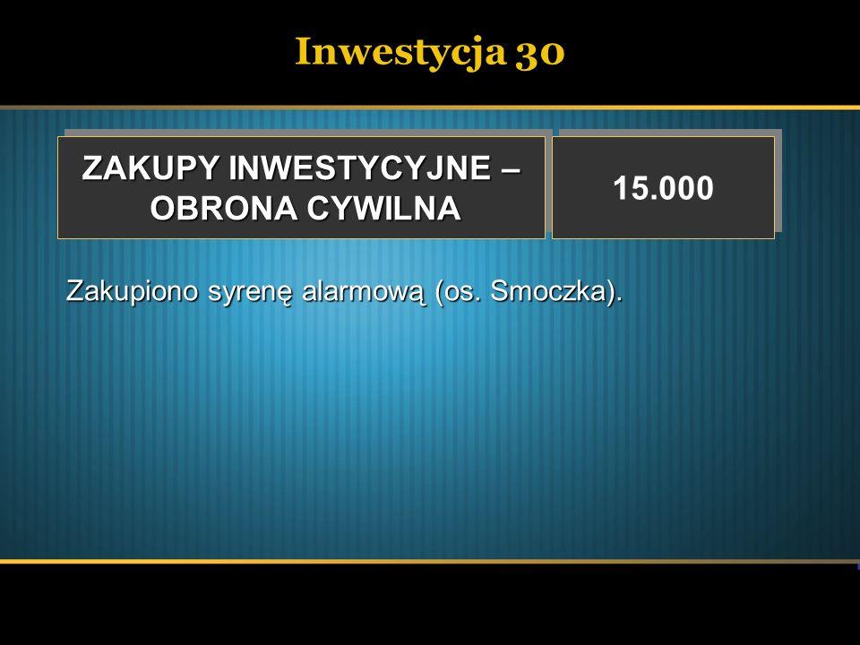 Inwestycja 30 ZAKUPY INWESTYCYJNE – 15.000 OBRONA CYWILNA