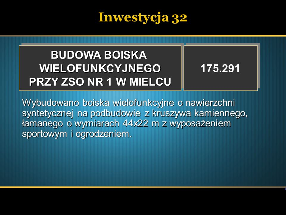 Inwestycja 32 BUDOWA BOISKA WIELOFUNKCYJNEGO PRZY ZSO NR 1 W MIELCU