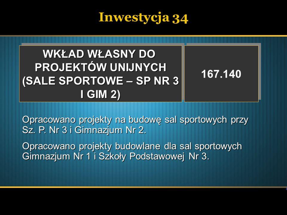 Inwestycja 34 WKŁAD WŁASNY DO PROJEKTÓW UNIJNYCH 167.140