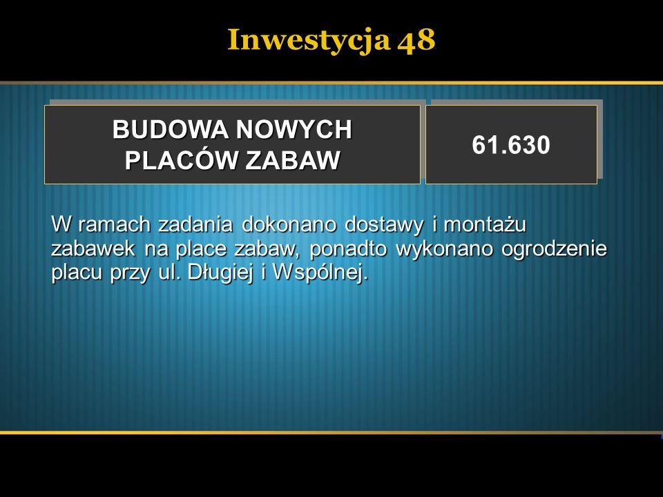 Inwestycja 48 BUDOWA NOWYCH 61.630 PLACÓW ZABAW