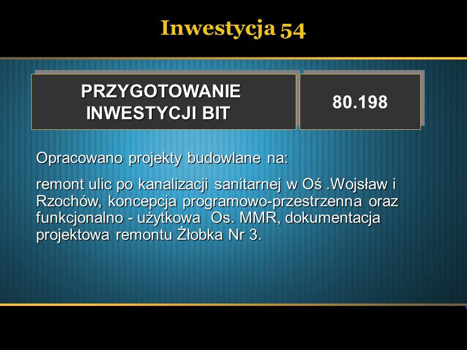Inwestycja 54 PRZYGOTOWANIE 80.198 INWESTYCJI BIT
