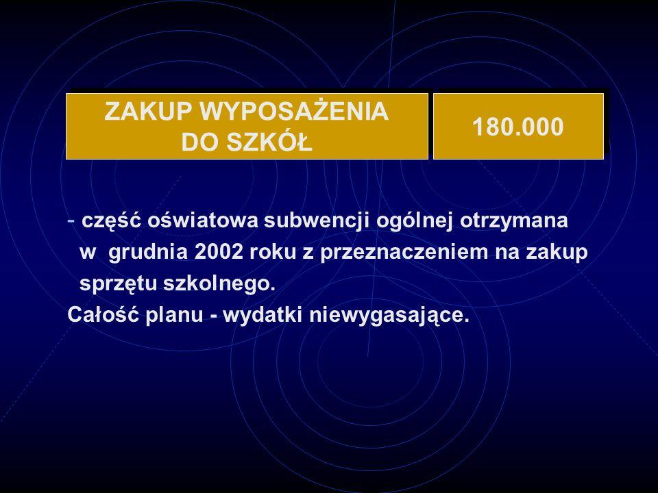 ZAKUP WYPOSAŻENIA DO SZKÓŁ 180.000