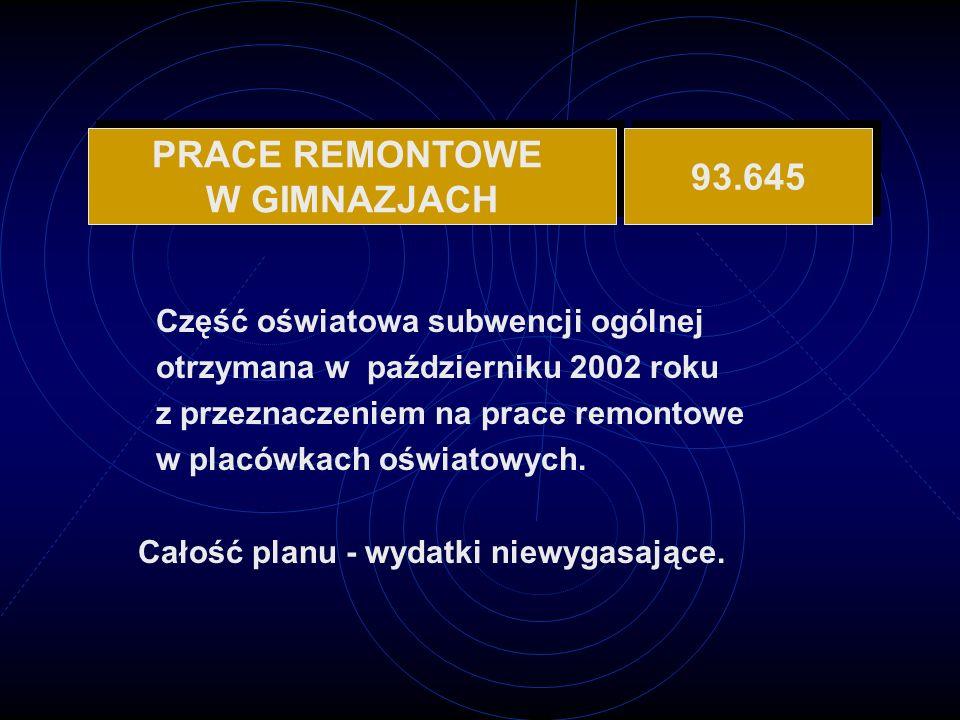 PRACE REMONTOWE W GIMNAZJACH 93.645