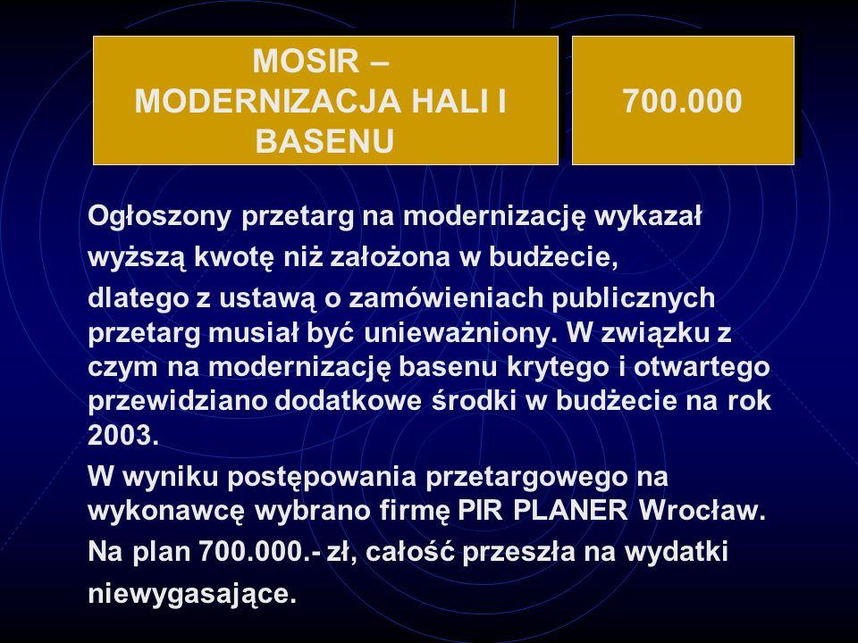 MOSIR – MODERNIZACJA HALI I BASENU 700.000