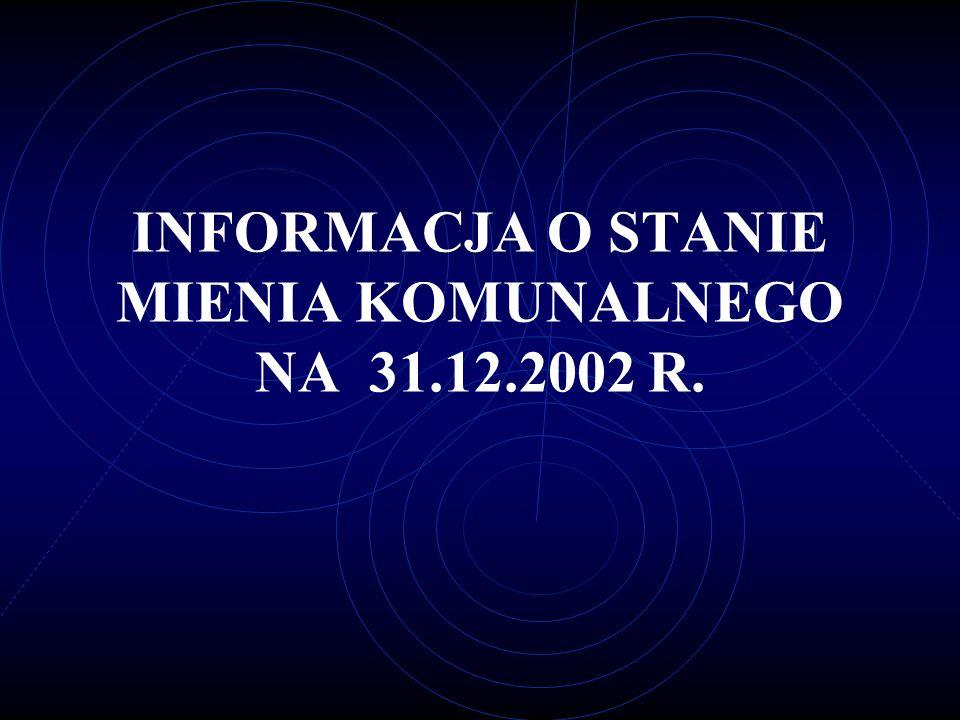 INFORMACJA O STANIE MIENIA KOMUNALNEGO NA 31.12.2002 R.