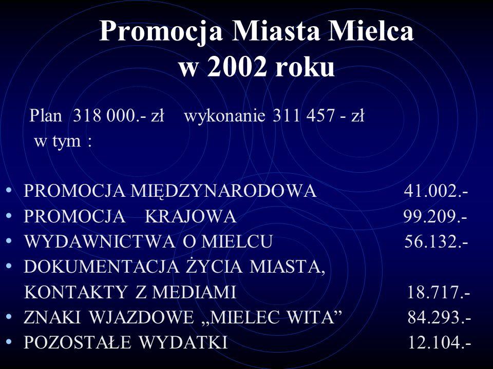 Promocja Miasta Mielca w 2002 roku
