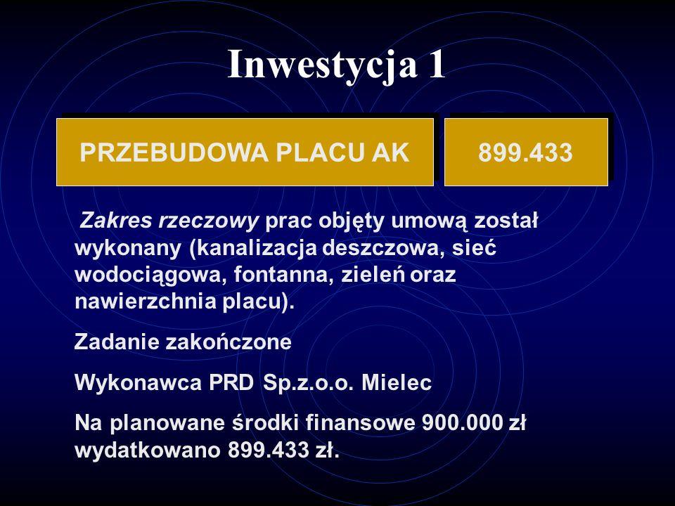 Inwestycja 1 PRZEBUDOWA PLACU AK 899.433 Zadanie zakończone