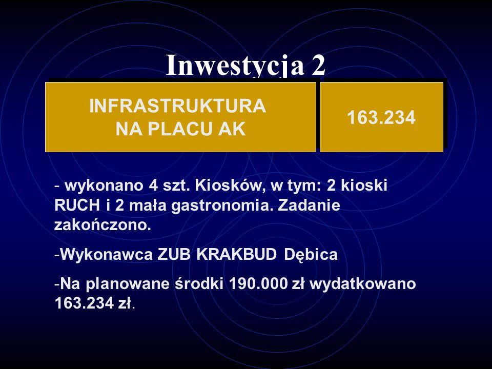 Inwestycja 2 INFRASTRUKTURA 163.234 NA PLACU AK