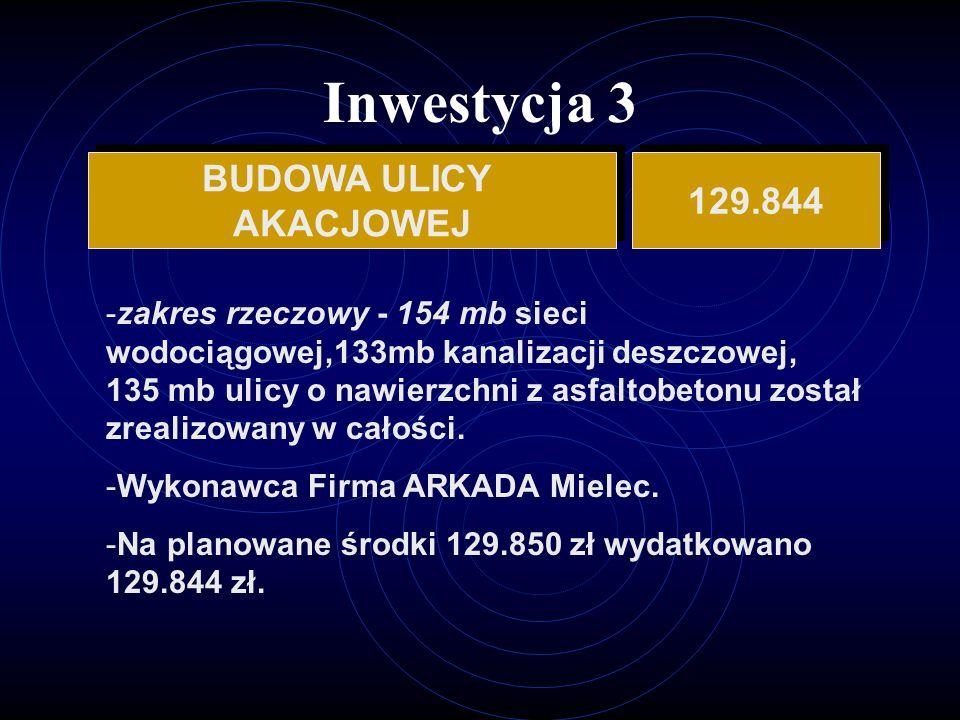 Inwestycja 3 BUDOWA ULICY 129.844 AKACJOWEJ