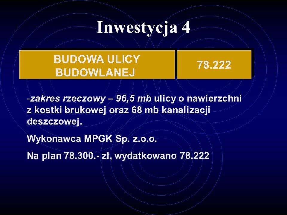 Inwestycja 4 BUDOWA ULICY 78.222 BUDOWLANEJ
