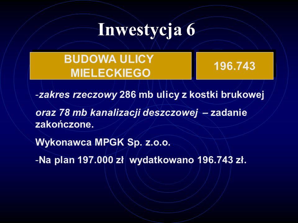 Inwestycja 6 BUDOWA ULICY 196.743 MIELECKIEGO