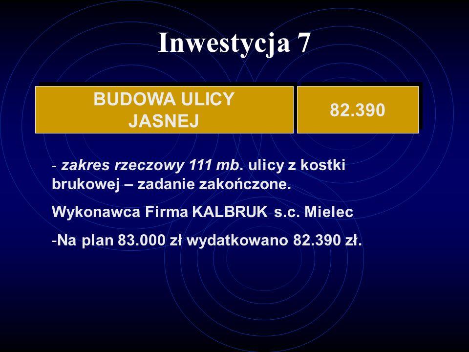 Inwestycja 7 BUDOWA ULICY 82.390 JASNEJ