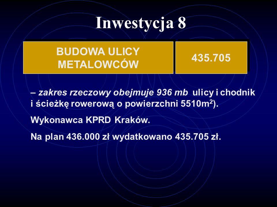 Inwestycja 8 BUDOWA ULICY 435.705 METALOWCÓW