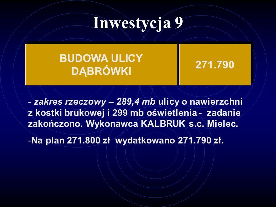 Inwestycja 9 BUDOWA ULICY 271.790 DĄBRÓWKI