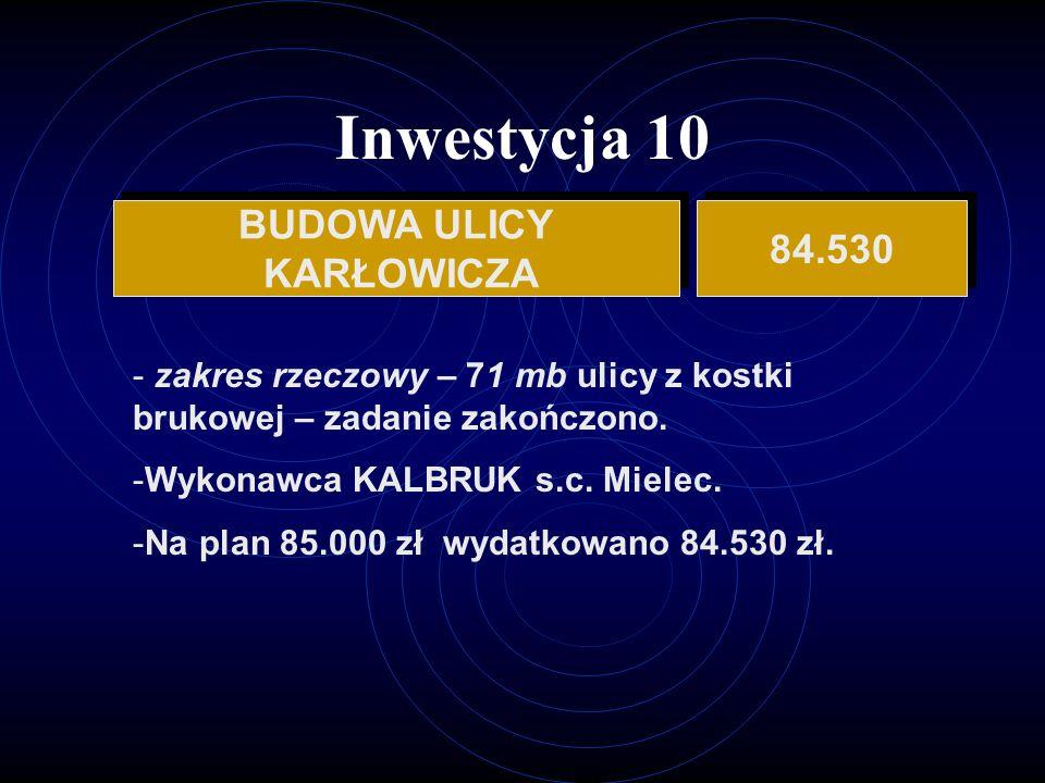 Inwestycja 10 BUDOWA ULICY 84.530 KARŁOWICZA