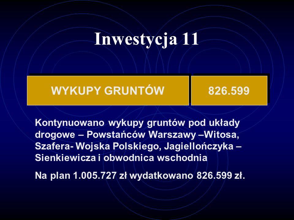 Inwestycja 11 WYKUPY GRUNTÓW 826.599