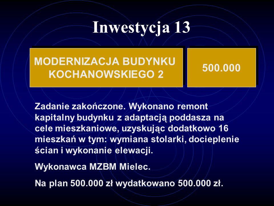 Inwestycja 13 MODERNIZACJA BUDYNKU 500.000 KOCHANOWSKIEGO 2