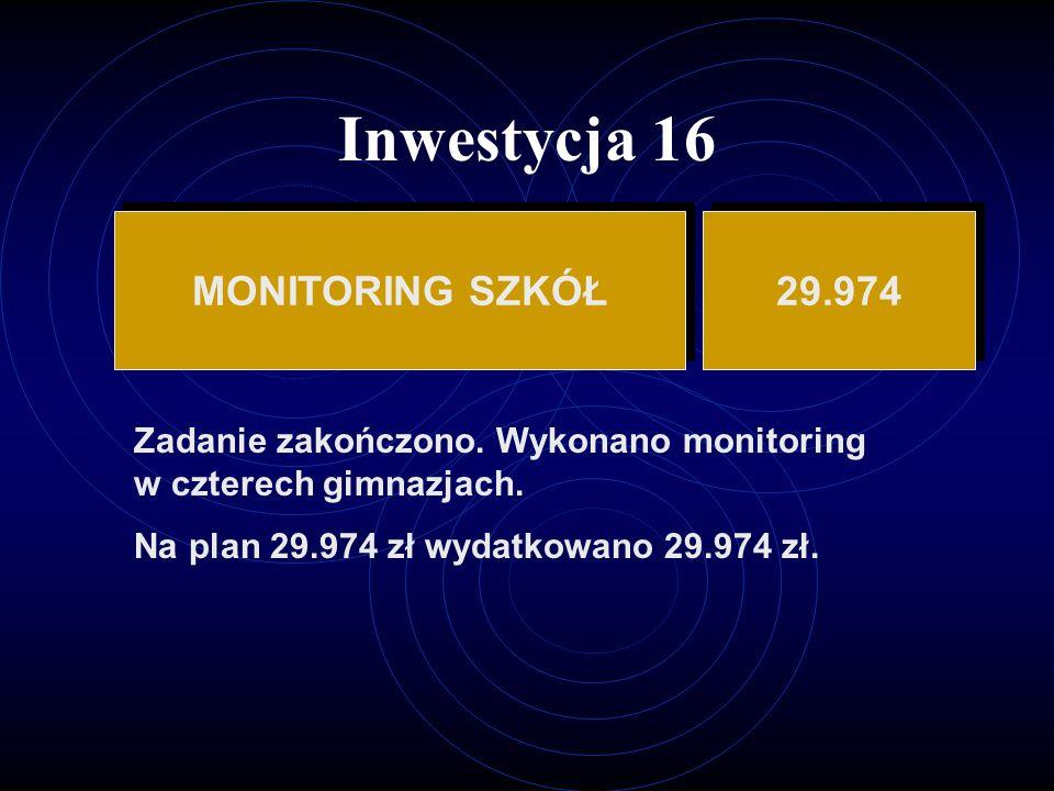 Inwestycja 16 MONITORING SZKÓŁ 29.974