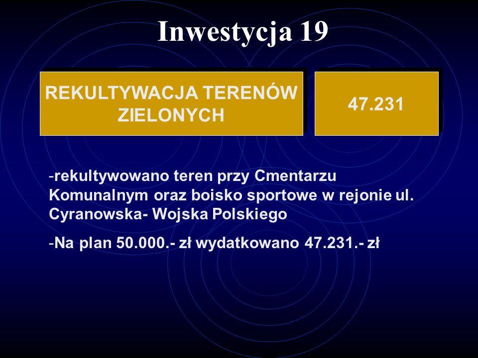 Inwestycja 19 REKULTYWACJA TERENÓW 47.231 ZIELONYCH