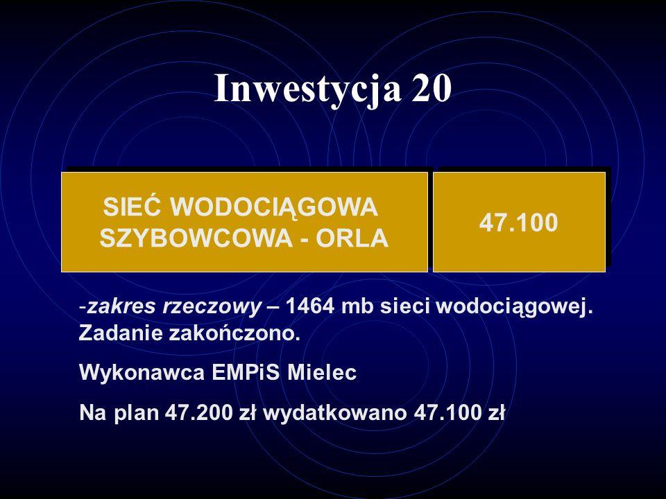 Inwestycja 20 SIEĆ WODOCIĄGOWA 47.100 SZYBOWCOWA - ORLA