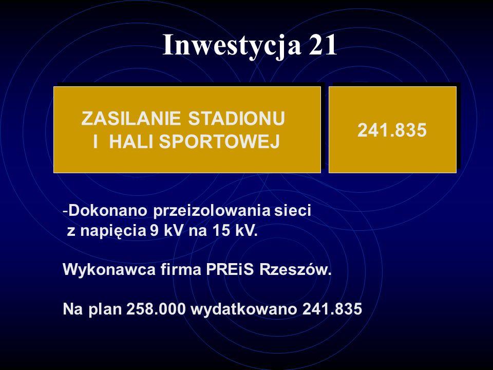 Inwestycja 21 ZASILANIE STADIONU 241.835 I HALI SPORTOWEJ