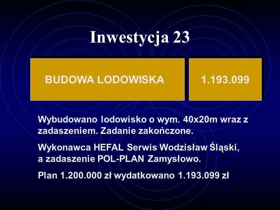 Inwestycja 23 BUDOWA LODOWISKA 1.193.099