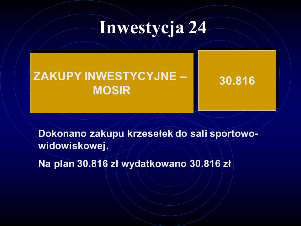 Inwestycja 24 ZAKUPY INWESTYCYJNE – 30.816 MOSIR