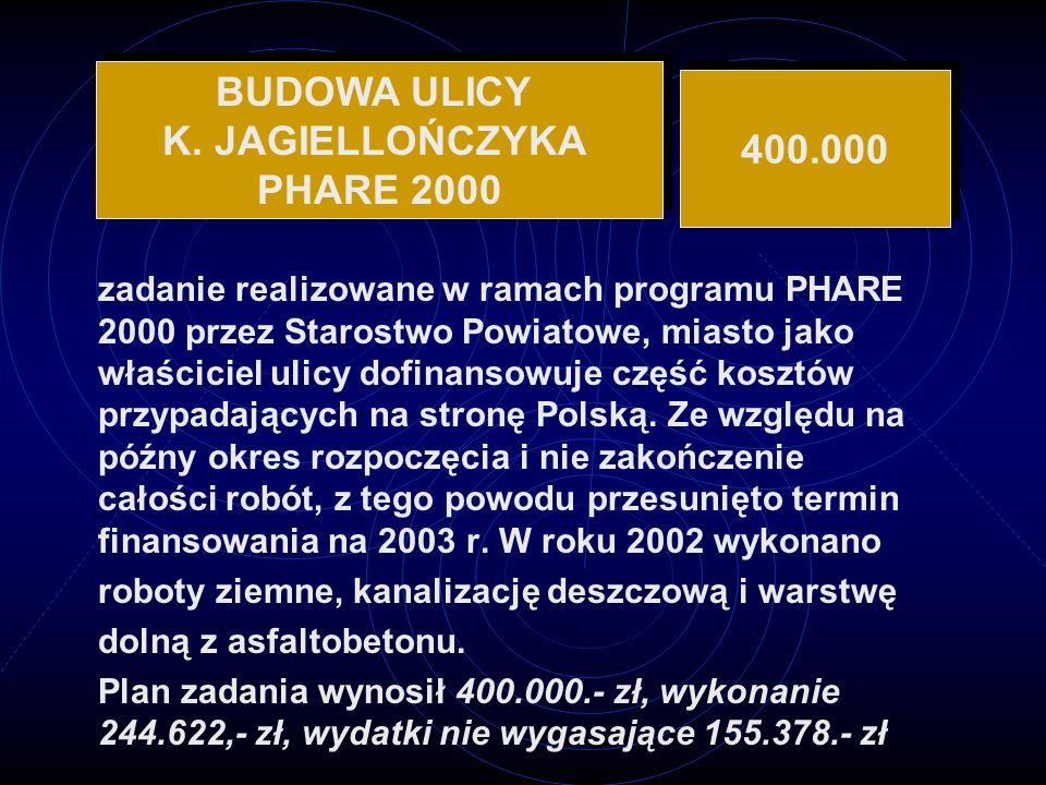 BUDOWA ULICY K. JAGIELLOŃCZYKA PHARE 2000 400.000