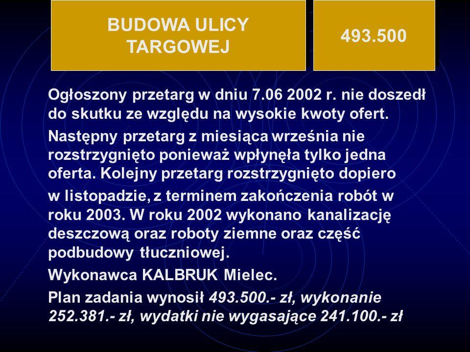 BUDOWA ULICY TARGOWEJ. 493.500. Ogłoszony przetarg w dniu 7.06 2002 r. nie doszedł do skutku ze względu na wysokie kwoty ofert.