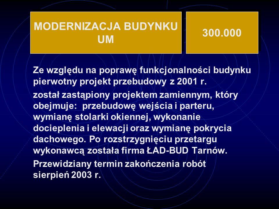 MODERNIZACJA BUDYNKU UM 300.000