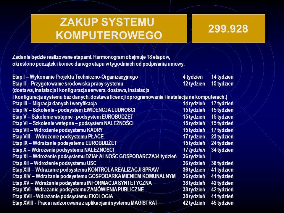 ZAKUP SYSTEMU KOMPUTEROWEGO 299.928
