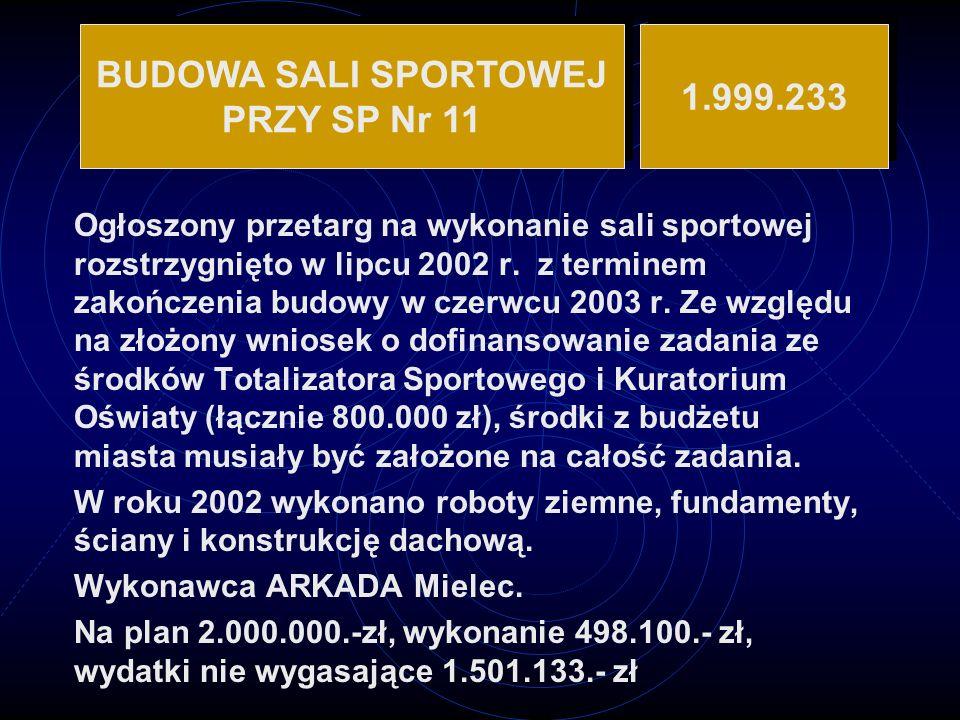 BUDOWA SALI SPORTOWEJ PRZY SP Nr 11 1.999.233