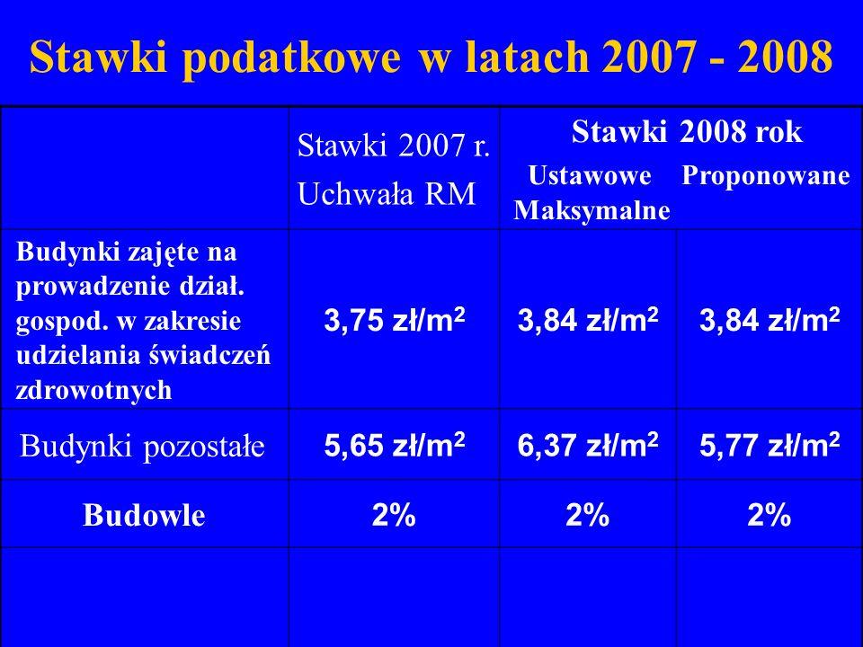Stawki podatkowe w latach 2007 - 2008