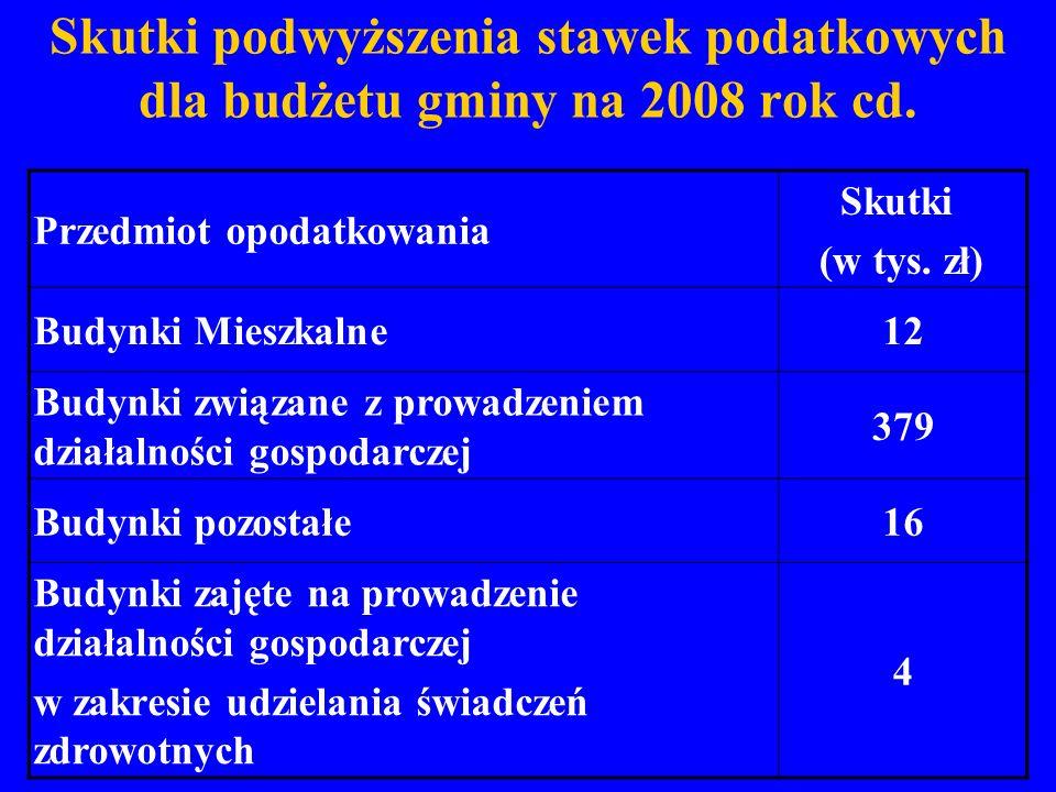 Skutki podwyższenia stawek podatkowych dla budżetu gminy na 2008 rok cd.