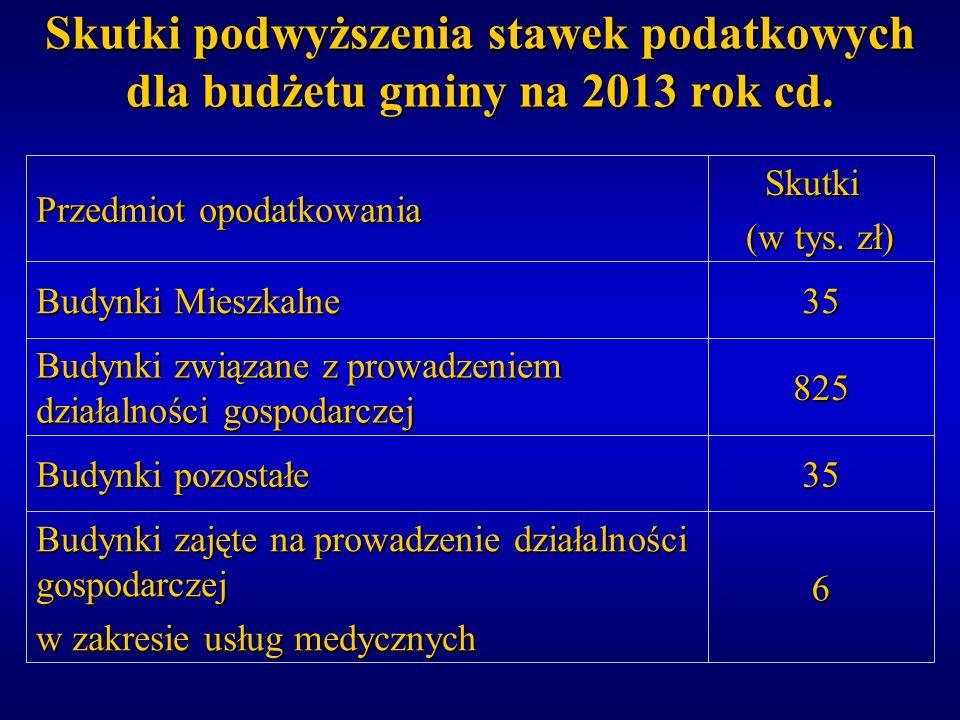 Skutki podwyższenia stawek podatkowych dla budżetu gminy na 2013 rok cd.