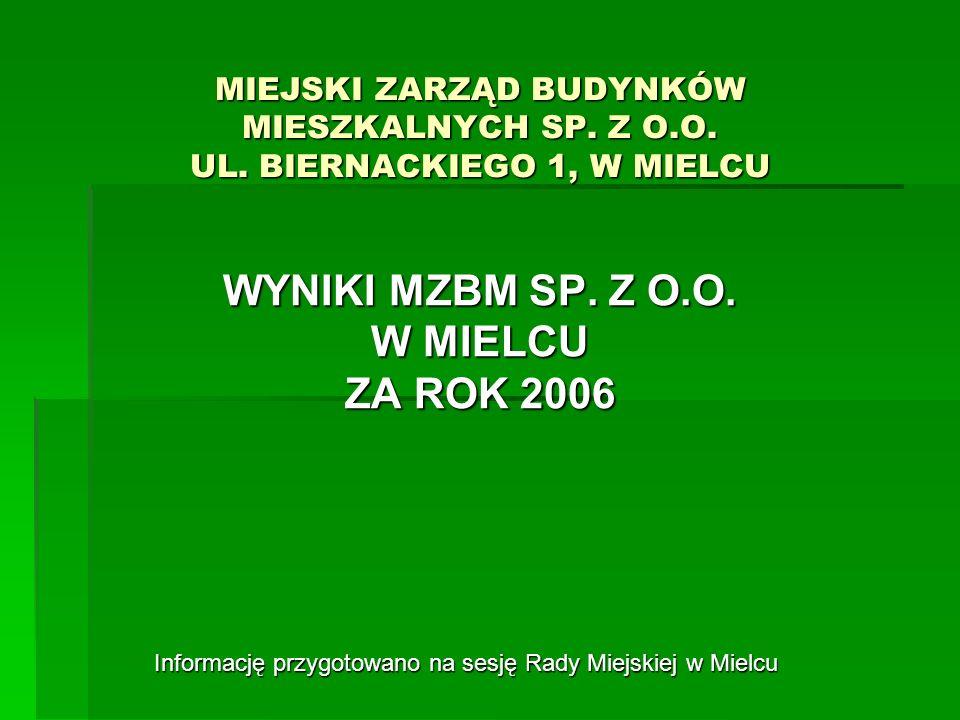 WYNIKI MZBM SP. Z O.O. W MIELCU ZA ROK 2006