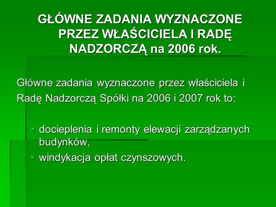 GŁÓWNE ZADANIA WYZNACZONE PRZEZ WŁAŚCICIELA I RADĘ NADZORCZĄ na 2006 rok.