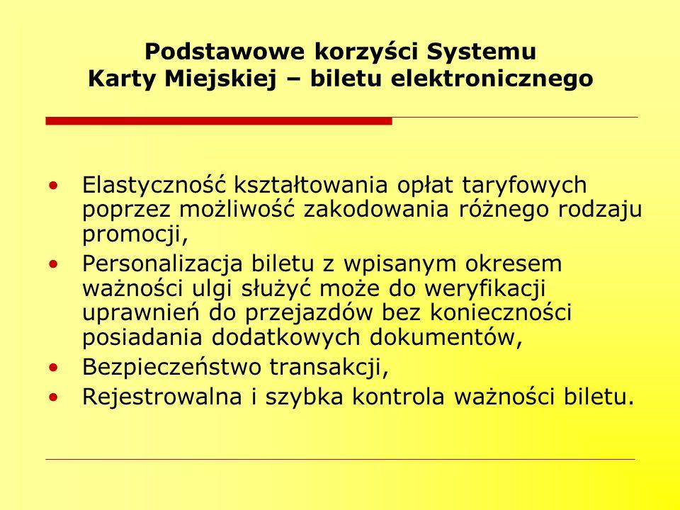Podstawowe korzyści Systemu Karty Miejskiej – biletu elektronicznego