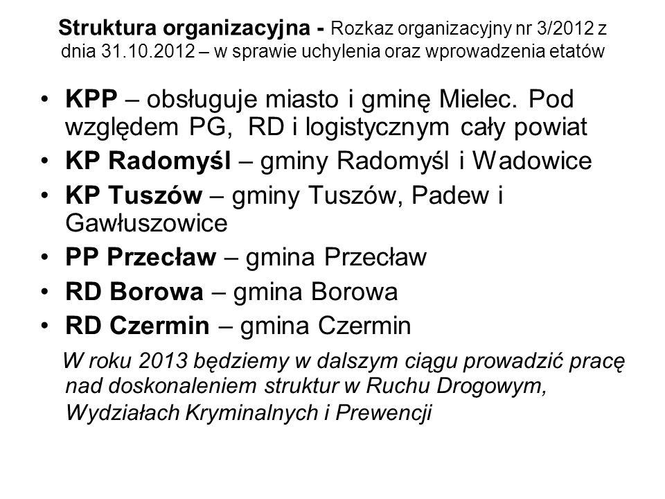 KP Radomyśl – gminy Radomyśl i Wadowice